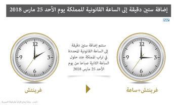 إضافة ستين دقيقة إلى الساعة القانونية للمملكة يوم الأحد 25 مارس 2018