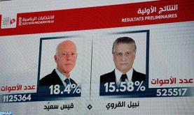 تونس.. الجولة الثانية من الانتخابات الرئاسية ستجرى إما في 6 أو 13 أكتوبر