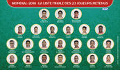 World Cup 2018: Morocco's Coach Names Final 23-Man Squad