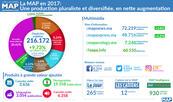 La MAP en 2017: Una producción pluralista y diversificada, en claro aumento