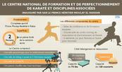 Le Centre national de formation et de perfectionnement de Karaté, un cadre idéal pour la mise à niveau de l'élément humain (Encadré)