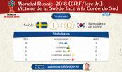 Mondial Russie-2018 (GR.F/1ère Jr.): Victoire de la Suède face à la Corée du Sud (1-0)