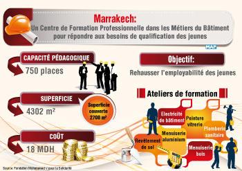 infographiste a marrakech