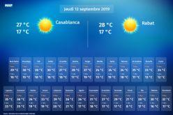 Températures minimales et maximales prévues pour la journée du jeudi 12 septembre
