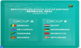 CAN Beach Soccer: Morocco and Egypt in Group B