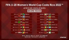 """Mundial Femenino de Fútbol Sub20 """"Costa Rica 2022"""" : Marruecos comenzará la fase de clasificación a la segunda ronda"""