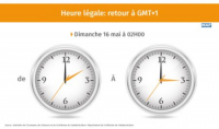 Hora legal: Vuelta a GMT+1 el domingo 16 de mayo a las 02H00