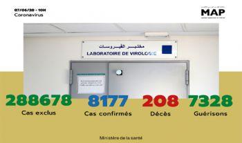Covid-19: 26 nouveaux cas confirmés au Maroc, 8.177 au total