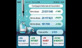 Covid-19: Plus de 181.000 personnes ont reçu la 3ème dose (ministère)