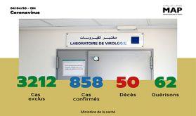 Covid-19 : 858 cas confirmés au Maroc, 3 nouvelles guérisons enregistrées