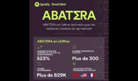 """""""ABATERA"""": Spotify célèbre la culture du Hip-Hop marocain"""