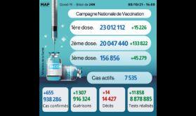 Covid-19: Près de 157.000 personnes ont reçu la 3-ème dose (ministère)