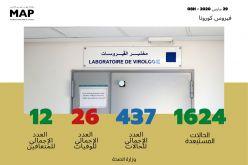 Coronavirus: 35 nouveaux cas confirmés au Maroc, 437 au total (ministère)