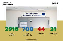 Covid-19 : Dix-sept nouveaux cas confirmés au Maroc, 708 au total (ministère)