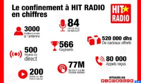 Hit Radio/Confinement: Momo et son équipe mettent fin à une aventure de 84 jours