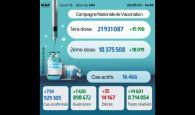 Covid-19: 734 nouveaux cas, plus de 18,3 millions de personnes complètement vaccinées
